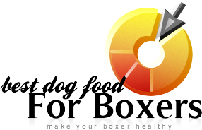 Buy Best Dog Food SECRETS